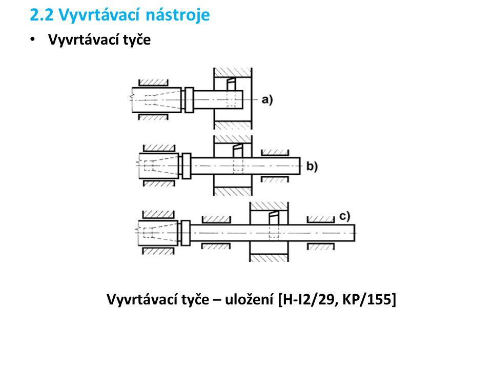 Vyvrtávací tyče – uložení [H-I2/29, KP/155]